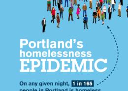 Эпидемия бездомности в Портленде