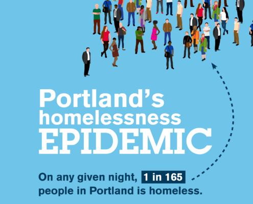 Epidemia de la falta de vivienda de Portland