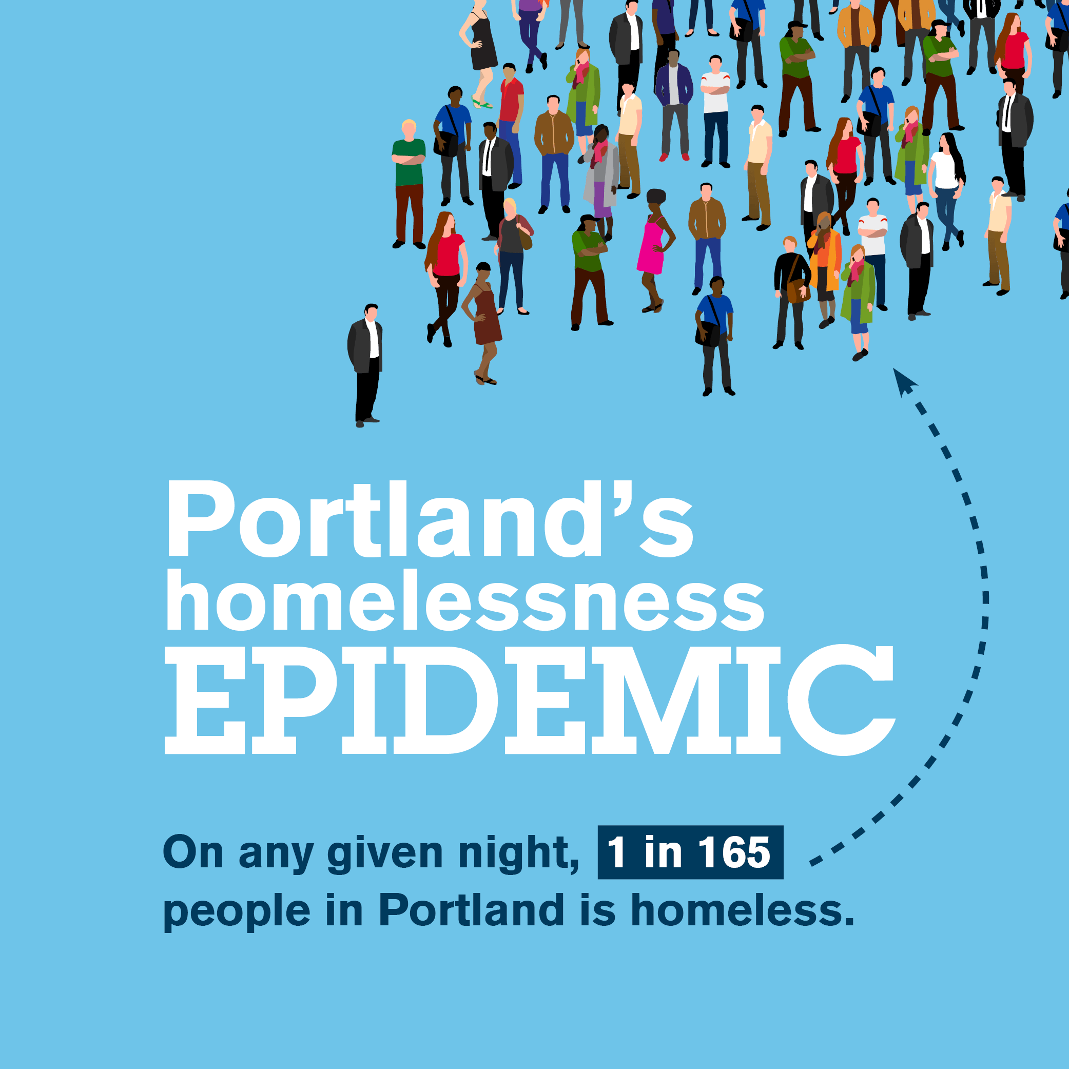Portland's Homelessness Epidemic (Infographic)