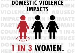 Bạo lực gia đình ảnh hưởng đến 1/3 phụ nữ