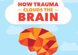 Trauma Infographic - كيف الصدمة الغيمة في الدماغ
