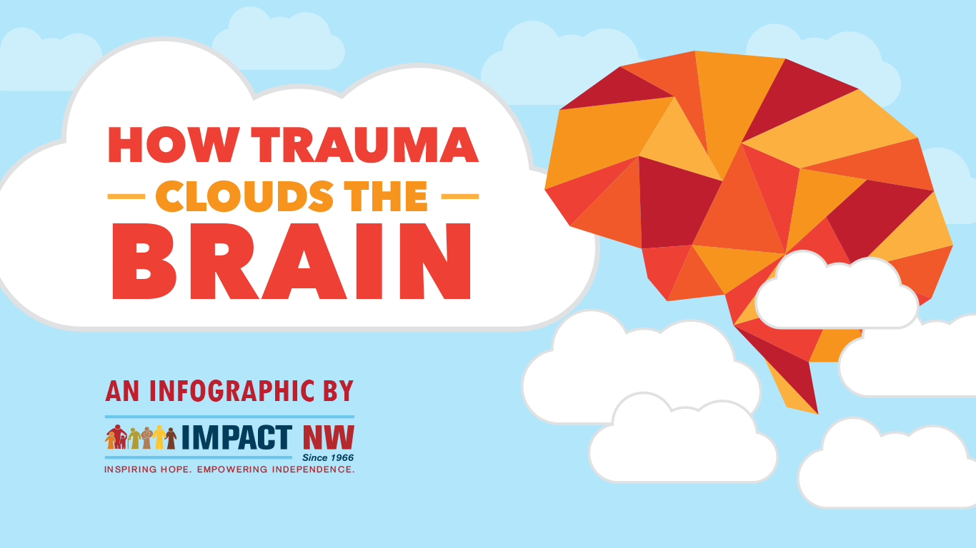 How Trauma Clouds the Brain - an infographic by Impact NW