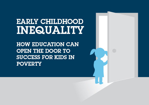 Early Childhood Inequality